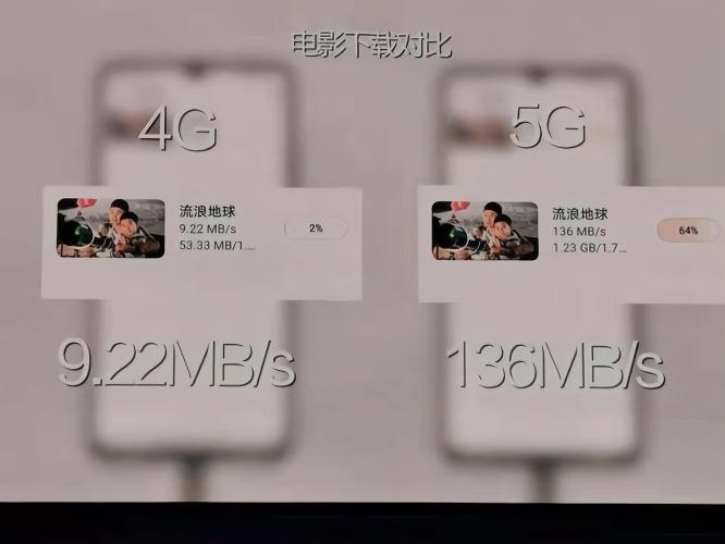 5G手机上市,4G网络下能用吗?