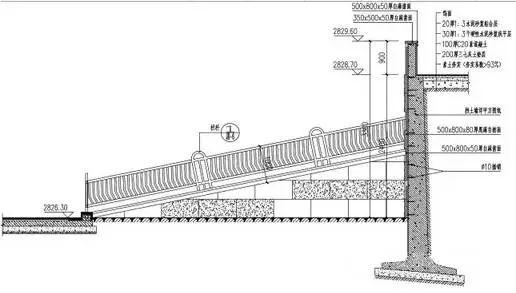 筑匠狮建筑:这篇文章让弄懂挡土墙的定义图片