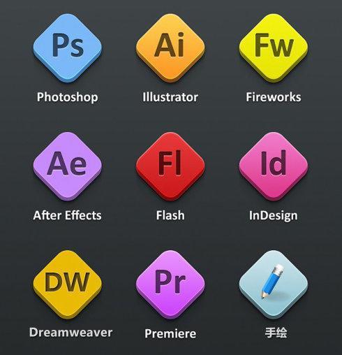 常用的UI设计软件有哪些?唐山机械设计招聘图片