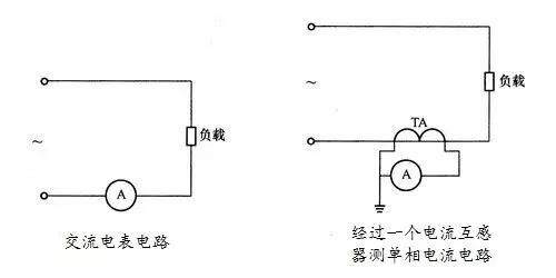 左边的是平常我们使用交流电流表的测量电路,直接串联负载进行测量
