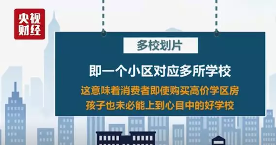 北京有房子降160万,这个三四线城市楼盘却抢疯了?