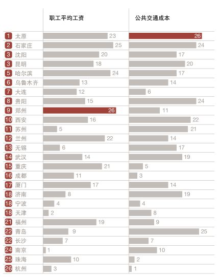 中国城市可持续发展分析报告