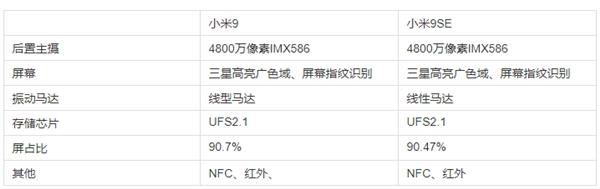 补足米8 SE遗憾!小屏旗舰小米9 SE走心了:UFS2.1闪存、有NFC