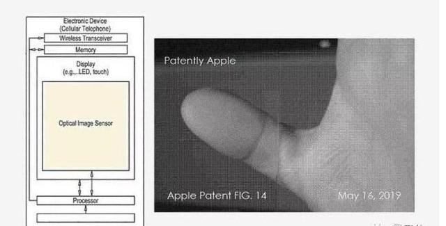 自然是屏幕指纹苹果新专利让iPhone全屏可解锁