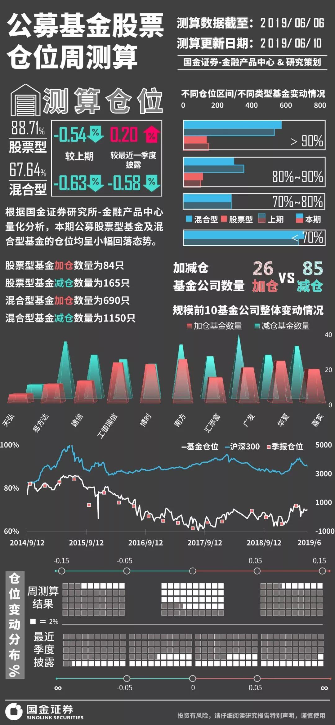 股票 基金 电子书_长盛电子信息产业股票基金_股票和基金