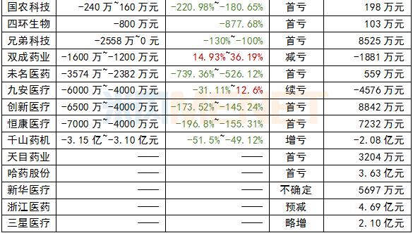 龙8国际娛登录