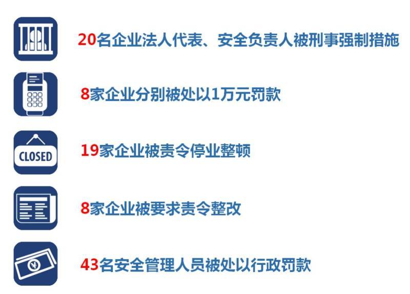 上海一重型货车转弯时致两名儿童死亡,货车企业负责人涉嫌重大责任事故罪被刑拘