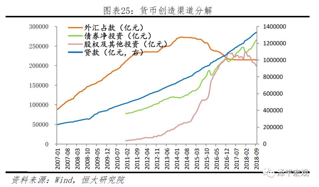 任泽平:论去杠杆与消失的货币