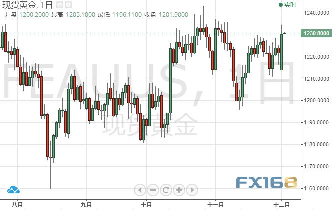 人民币中间价上调492点,升幅创6月1日以来最大