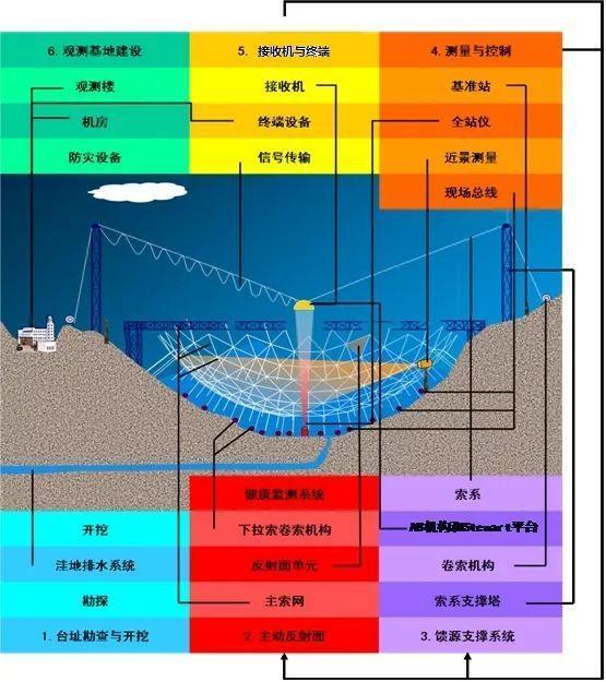 555产生一赫兹脉冲电路图