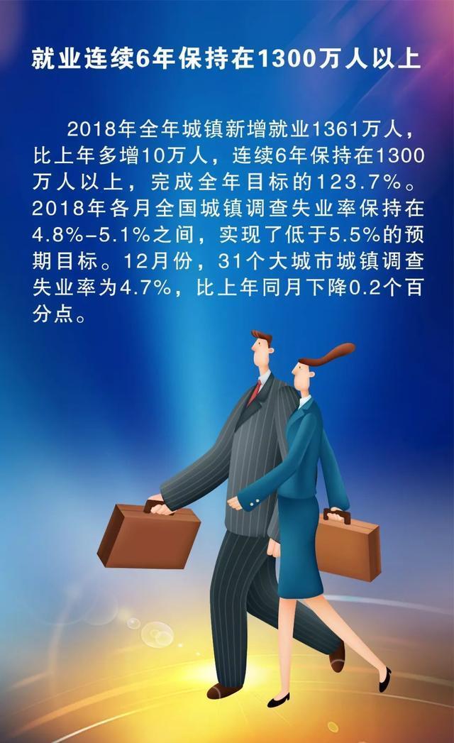 2019国内外经济大事_西安部署2019十件大事 为2020年GDP过万亿打基础