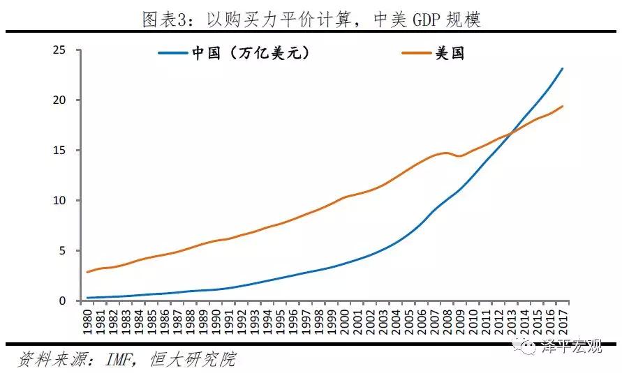 中国人均gdp2017_中国人均gdp变化图