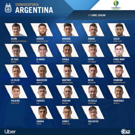 阿根廷公布23人大名单:梅西、阿圭罗领衔