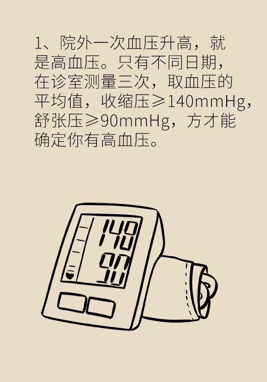 高血压不能怕,不清新这些知识才可怕!