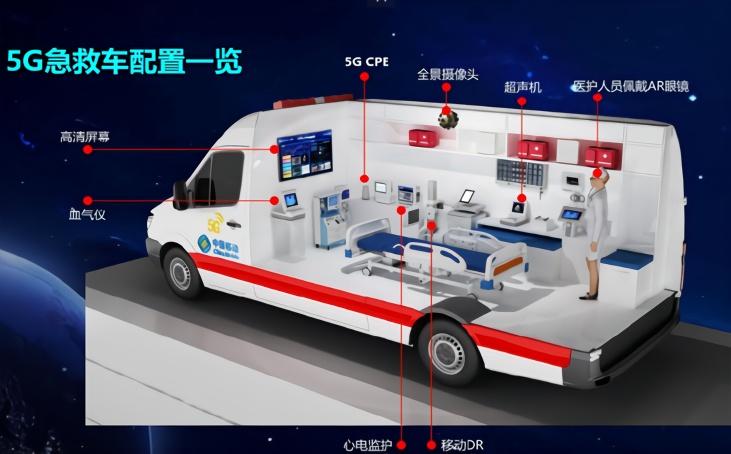 救援5G技术全球首次用于灾难医学救援