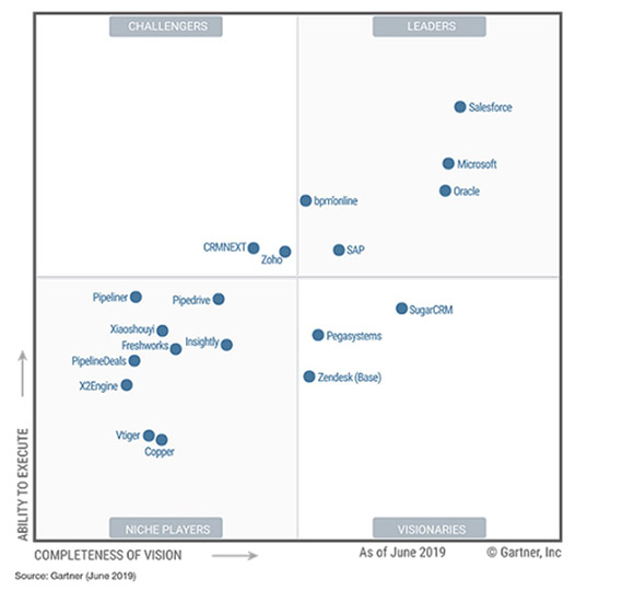 阿里巴巴与Salesforce低调宣布战略合作,未来双方是竞是合?