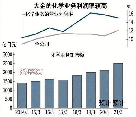 押注中国纯电动车普及,日企逆风投30亿在华提前量产
