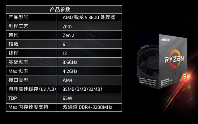 4600元能配什么样的电脑?7nm处理器 16GB内存都可以