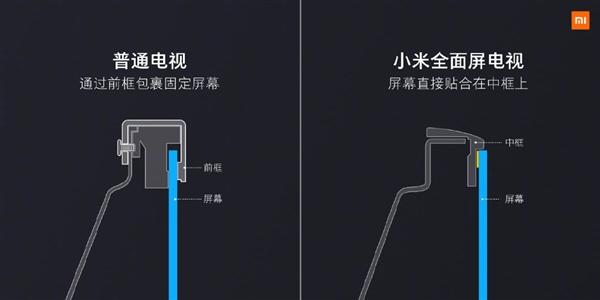 小米全面屏电视发布:全新蓝牙遥控器 涵盖32-65英寸的照片 - 6