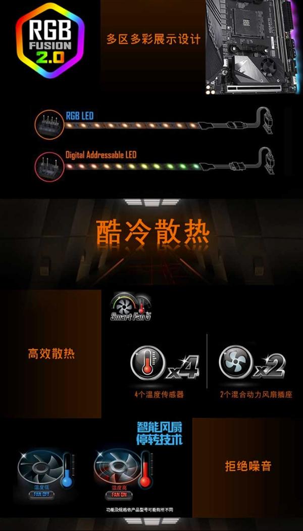 只有技嘉的一款X570 Aorus Pro WiFi-新闻头条5dainban