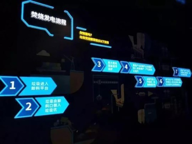 排放严格执行欧盟2000标准和要求更严格的上海市地方标准-新闻头条5dainban